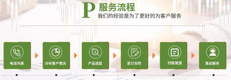 新绿高能 订货流程.png
